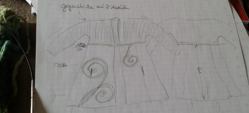 Die Idee zu Loni Love als Bleistift-Zeichnung. Foto, Idee und Design: Katrin Walter - Noromaniac
