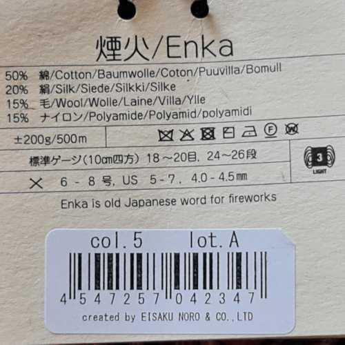 Material-Zusammensetzung des Garns: 50% Baumwolle, 20% Seide, 15% Wolle, 15% Polyamid - Garn-Beschreibung Noromaniac Foto: Katrin Walter